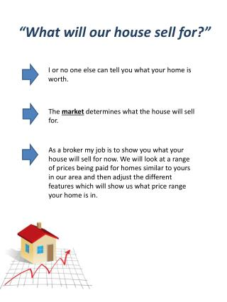 The  market  determines what the house will sell for.