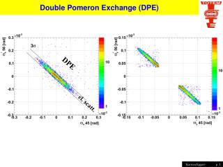Double Pomeron Exchange (DPE)