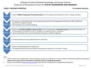 PHASE I: RESEARCH PROPOSAL					             For student reference