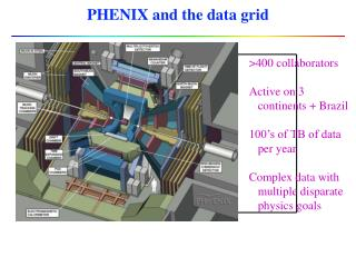 PHENIX and the data grid