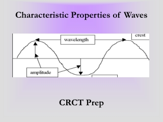 Characteristic Properties of Waves