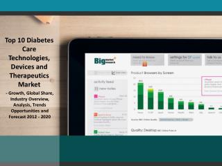 Diabetes Care Technologies, Devices and Therapeutics Market