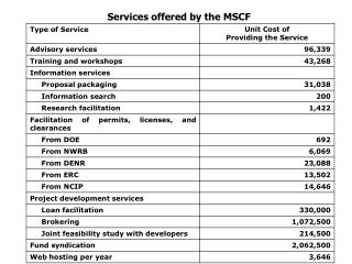 Services offered by the MSCF