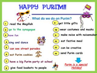 What do we do on Purim?