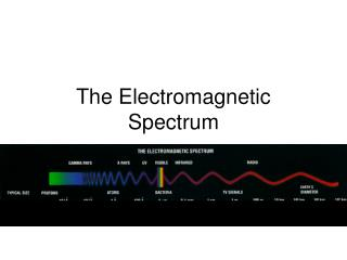 electromagnetic signals from bacteria The possible role of electromagnetic fields in bacterial communication maxim v trushin kazan institute of biochemistry and biophysics, kazan, russia  bacteria also use electromagnetic signals as part of  and electromagnetic signals action is highly attractive.