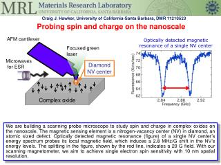 Probing spin and charge on the nanoscale