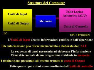 Struttura del Computer