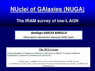 NUclei of GAlaxies (NUGA) The IRAM survey of low-L AGN