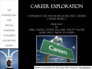 Career Exploration A WebQuest for 8th Grade Home and Careers  Career Project Designed by