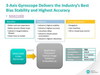 3-Axis Gyroscope Delivers the Industry's Best Bias Stability and Highest Accuracy