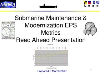 Submarine Maintenance & Modernization EPS  Metrics  Read Ahead Presentation