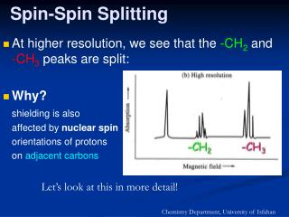 Spin-Spin Splitting