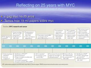 Reflecting on 25 years with MYC Natalie Meyer and Linda Z. Penn