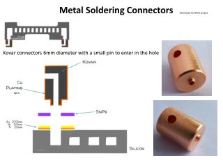 Metal Soldering Connectors