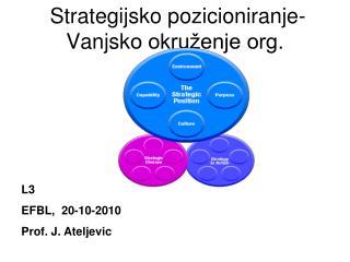 Strategijsko pozicioniranje- Vanjsk o okruženje org.