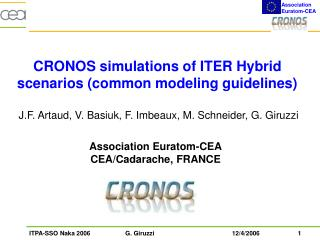 CRONOS simulations of ITER Hybrid scenarios (common modeling guidelines)