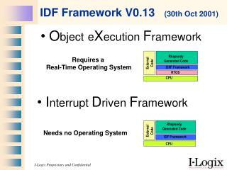 IDF Framework V0.13    (30th Oct 2001)
