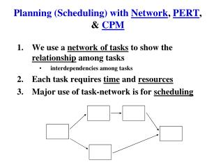 Planning (Scheduling) with  Network ,  PERT , &  CPM
