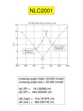 crossing angle (high): 20.000 (mrad) crossing angle (low ): 30.000 (mrad)