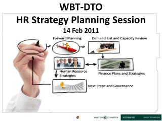 WBT-DTO  HR Strategy Planning Session  14 Feb 2011