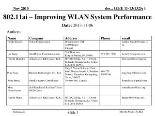 802.11ai – Improving WLAN System Performance