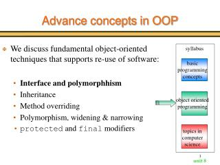 Advance concepts in OOP
