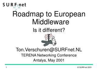 Roadmap to European Middleware Is it different? Ton.Verschuren@SURFnet.NL