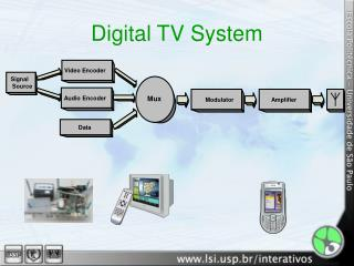 Digital TV System