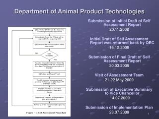 Department of Animal Product Technologies
