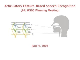 Articulatory Feature-Based Speech Recognition JHU WS06 Planning Meeting June 4, 2006