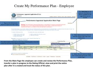Create My Performance Plan - Employee