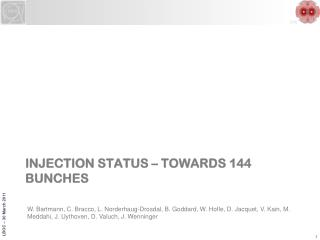Injection STATUS – TOWARDS 144 bunches