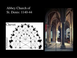 Abbey Church of  St. Denis: 1140-44