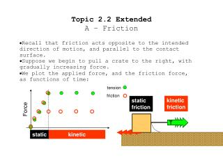 Topic 2.2 Extended A – Friction