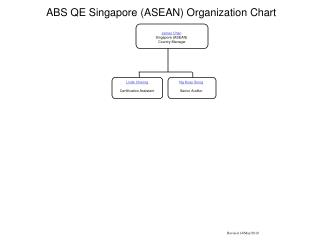 James Chan Singapore (ASEAN)  Country Manager
