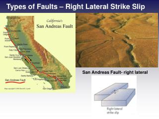 Types of Faults – Right Lateral Strike Slip