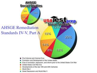 AHSGE Remediation Standards IV-V, Part A
