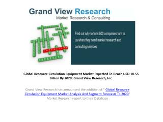 Global Resource Circulation Equipment Market Report by 2020