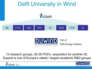 Delft University in Wind