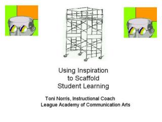Examples of scaffolding strategies  in the middle school classroom