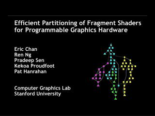 Efficient Partitioning of Fragment Shaders for Programmable Graphics Hardware