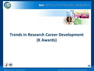 Trends in Research Career Development (K Awards)