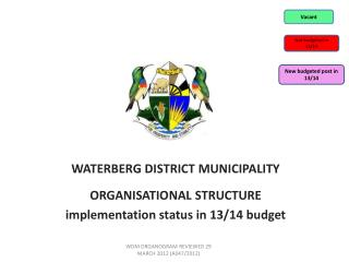 WATERBERG DISTRICT MUNICIPALITY ORGANISATIONAL STRUCTURE implementation status in 13/14 budget