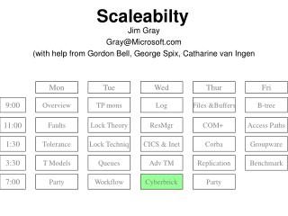 Scaleabilty