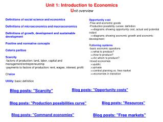 Definitions of social science and economics Definitions of microeconomics and macroeconomics