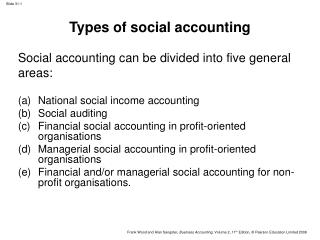 Types of social accounting