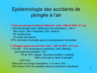 Epidemiologie des accidents de plongée à l'air