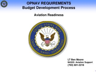 OPNAV REQUIREMENTS Budget Development Process Aviation Readiness
