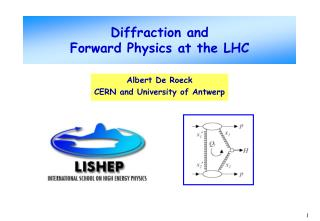 Diffraction and  Forward Physics at the LHC
