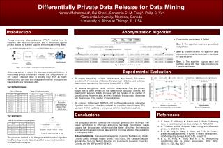 Differentially Private Data Release for Data Mining